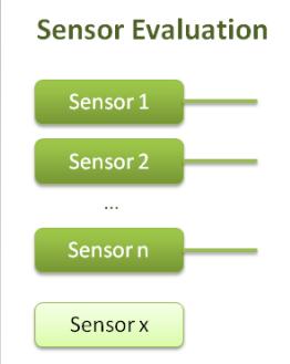 sensors_valutazione